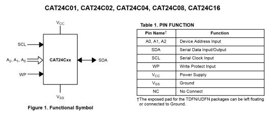 Cat24CXX_1