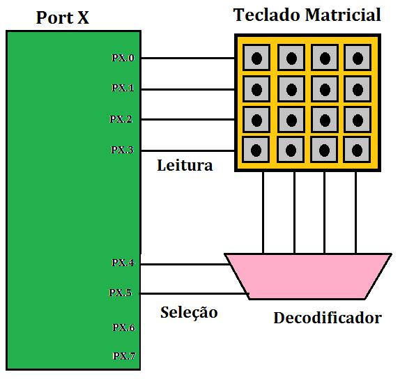 Teclado_1_Cod