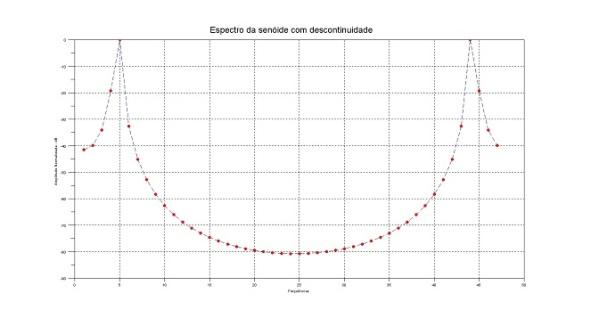 Figura_16_Espectro_Descon_40