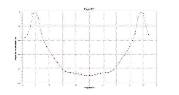Figura_20_Espectro_HAnning_40