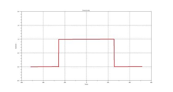 Figura_3_Forma-de-onda-contínua_300