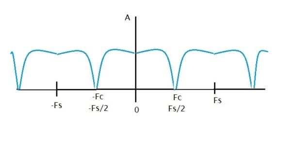 Figura_6_Espectro_FS_2