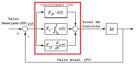 PID_1a
