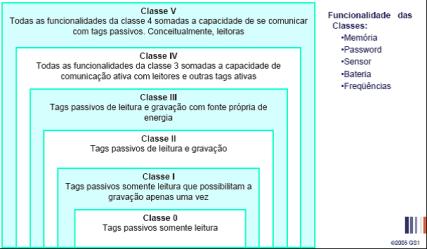 RFID_6