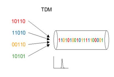 Figura-1a