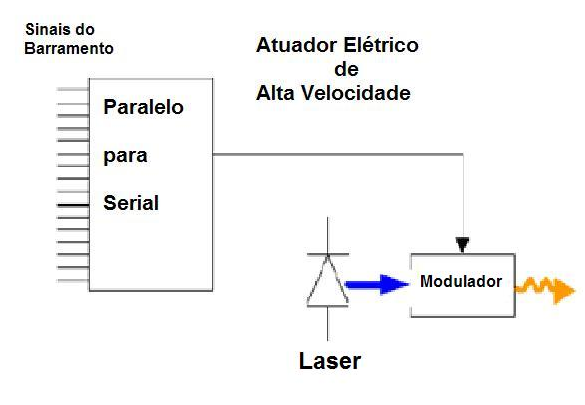 Figura-8a