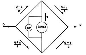 Figura 18 - Medidor de vazão por pressão diferencial