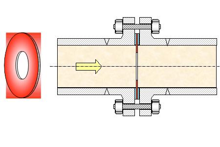Figura 2 - - Medidor por placa de orifício