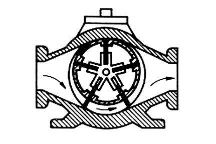 Figura 22 - Medidor de vazão tipo palhetas rotativas ou deslizantes