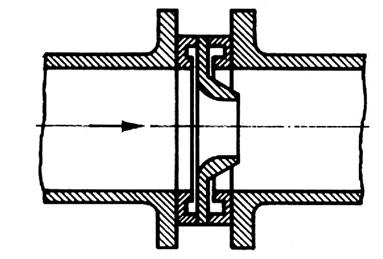 Figura 4 - - Medidor tipo bocal