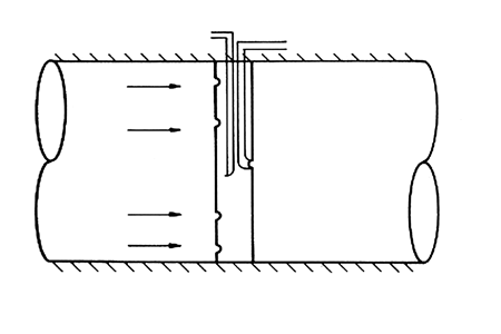 Figura 6 - Tubo de Pitot multifuros