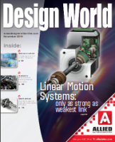 Design World - November 2019